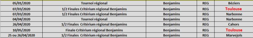 Calendrier tournois benjamins